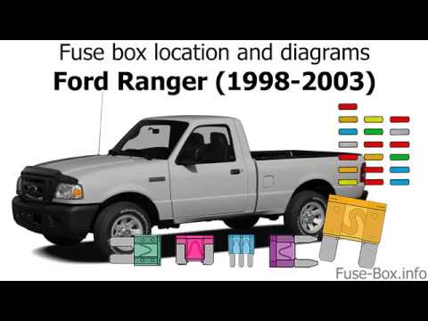 Fuse box location and diagrams: Ford Ranger (1998-2003)