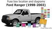 Ford Ranger 2004 2012 Fuse Box Diagrams Youtube