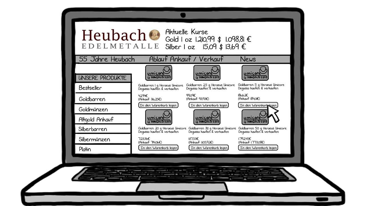 Www.Heubach-Edelmetalle.De