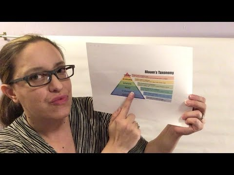 Impact and Importance of Online Assessment*ASMR School*