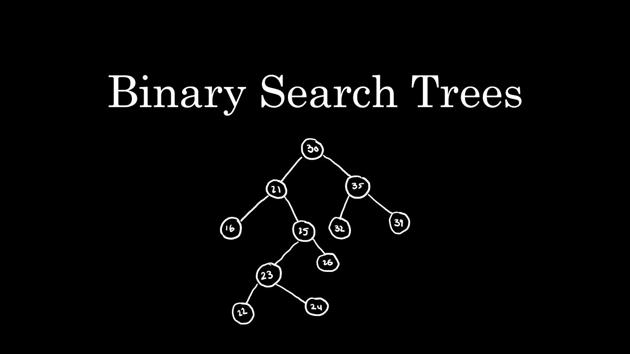 How to Insert and Delete from Binary Search Trees?