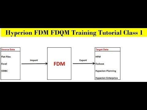 Hyperion FDM FDQM Training Tutorial Class 1