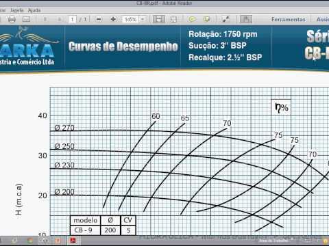 Vídeo-aula 27 – bombas – curvas características de bombas centrífugas