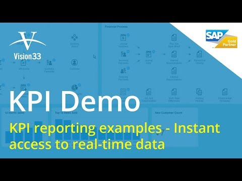 SAP Business One KPI Demo