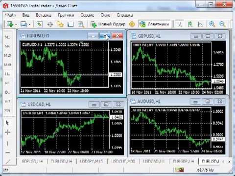 Как правильно заключать сделки на форекс индикаторы форекс опережающие тренда