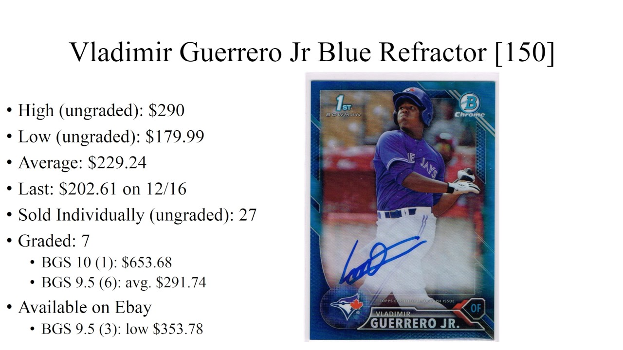 Actual Auction Value Of Vladimir Guerrero Jr Bowman Chrome 2016 Rookie Card