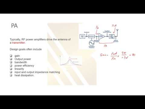 Power Amplifier ( PA ) Basics and fundamental tutorial on  radio frequency #19