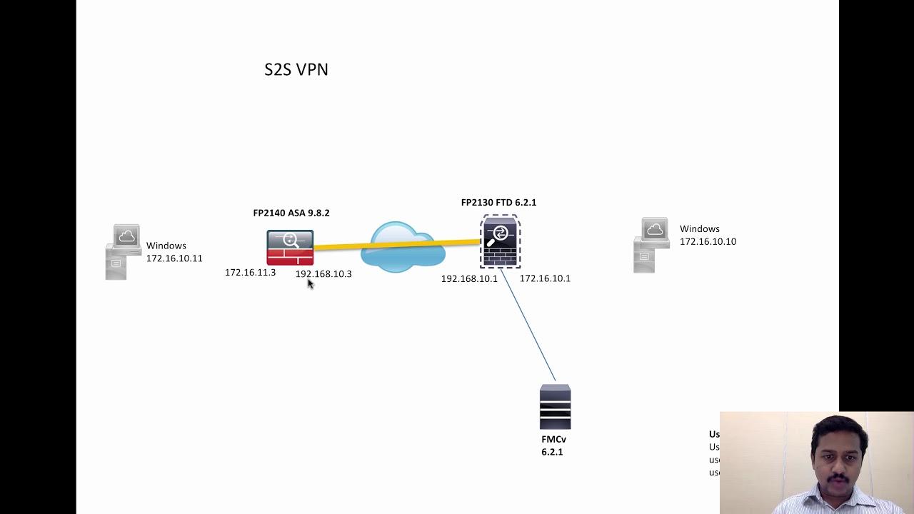 maxresdefault - Aws Site To Site Vpn Cisco Asa