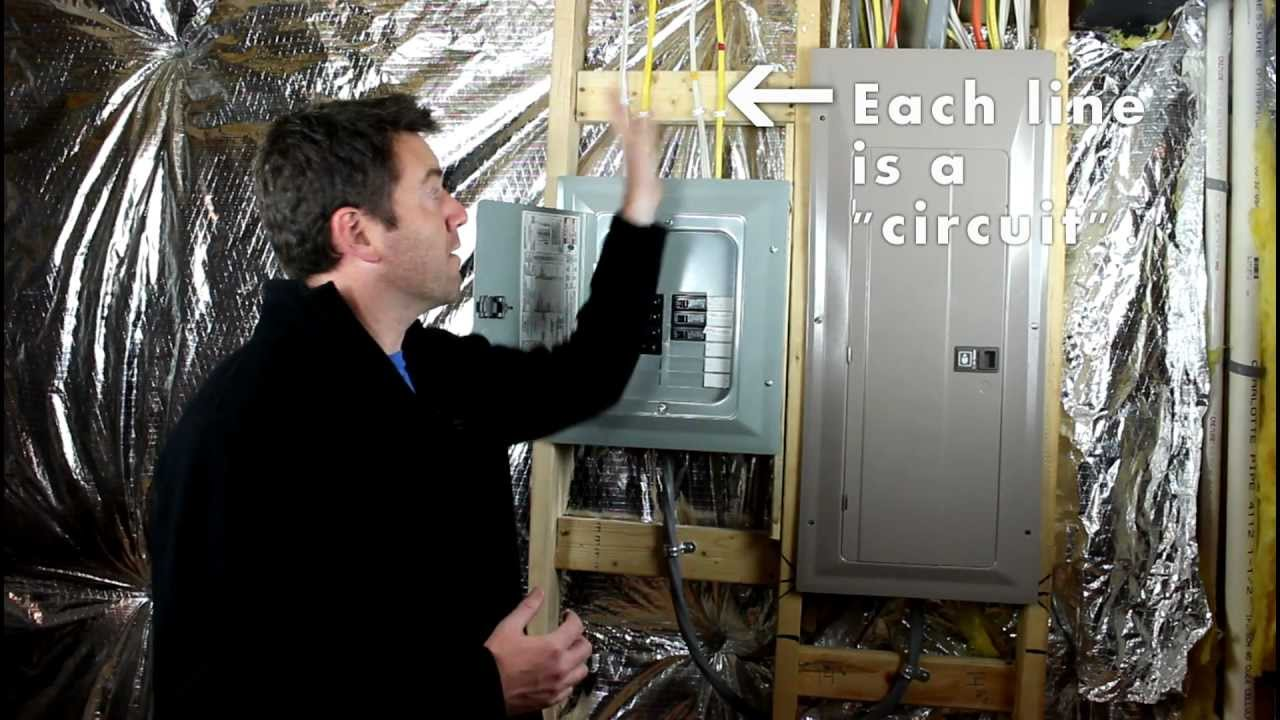 Finish a basement do you need a sub panel youtube for Best electrical panel