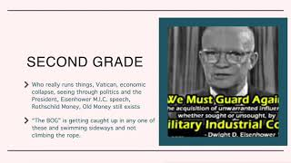 K-Through-12 Truth Grades - Don't Waste Decades on Reality's BS