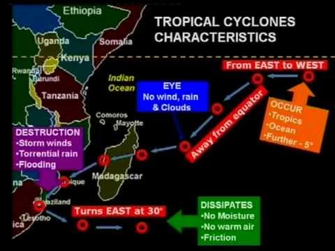 Matric Revision: Geography: Climatology (3/8): Tropical Cyclones