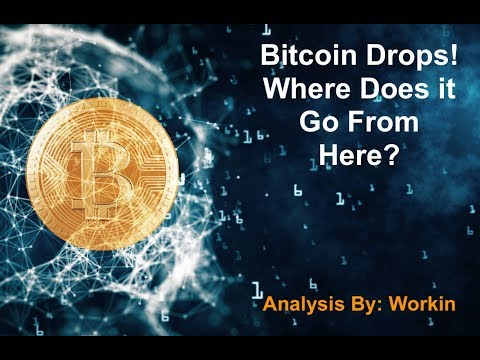 Bitcoin At New Local Lows! Where To Now?