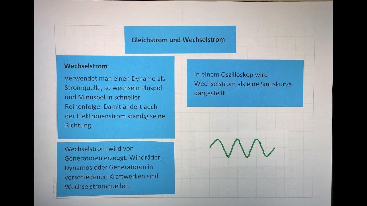 Gleichstrom und Wechselstrom | Physik - Elektrizität | Lehrerschmidt ...