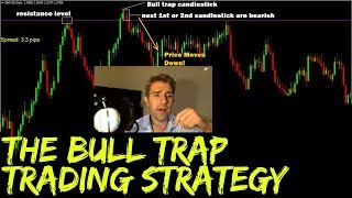 Bull Trap Trading Strategy for Forex Traders 🍆