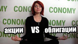 видео Привилегированные акции: типы акций и права владельцев