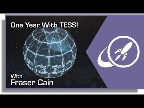 One Year, Almost 1,000 Planetary Candidates. An Update On TESS