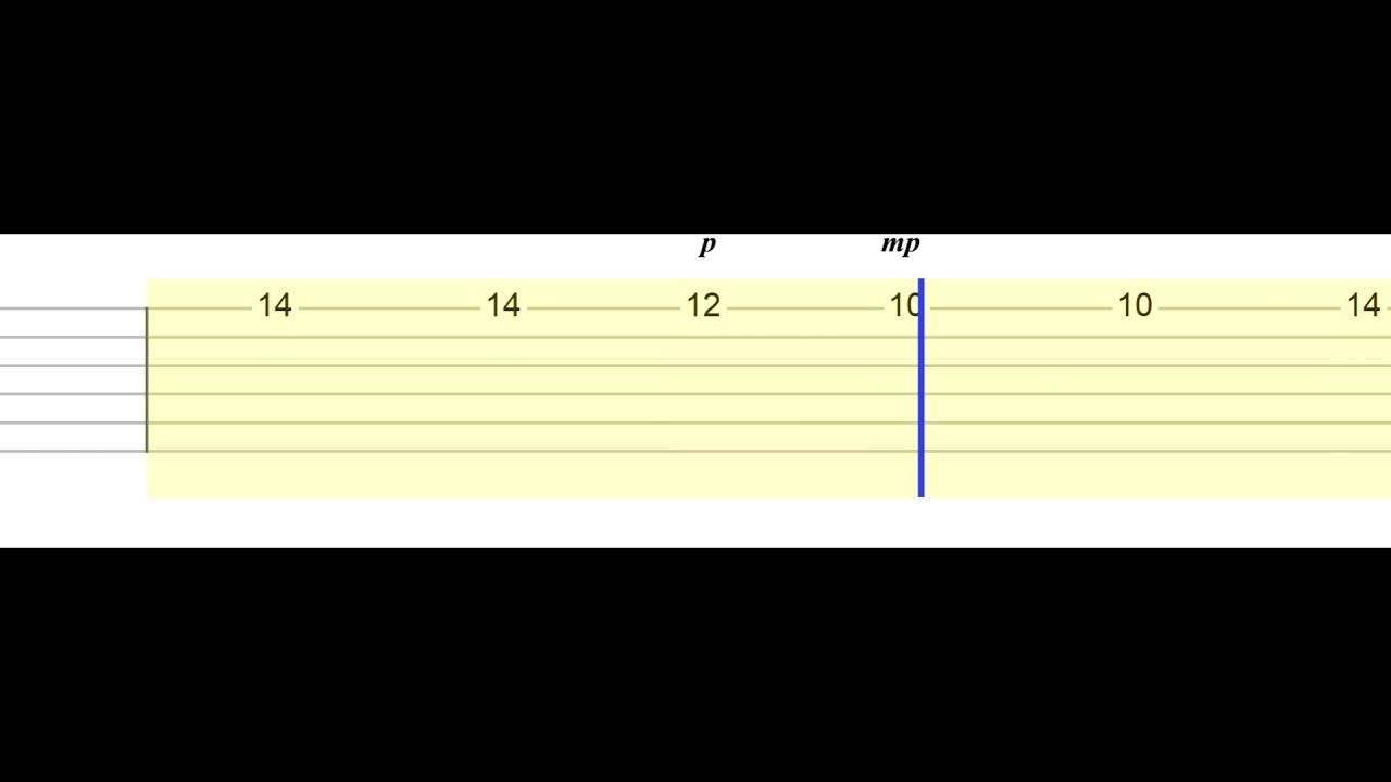Guitars chords for