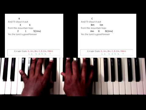 More and More - Israel & New Breed (Piano Tutorial)