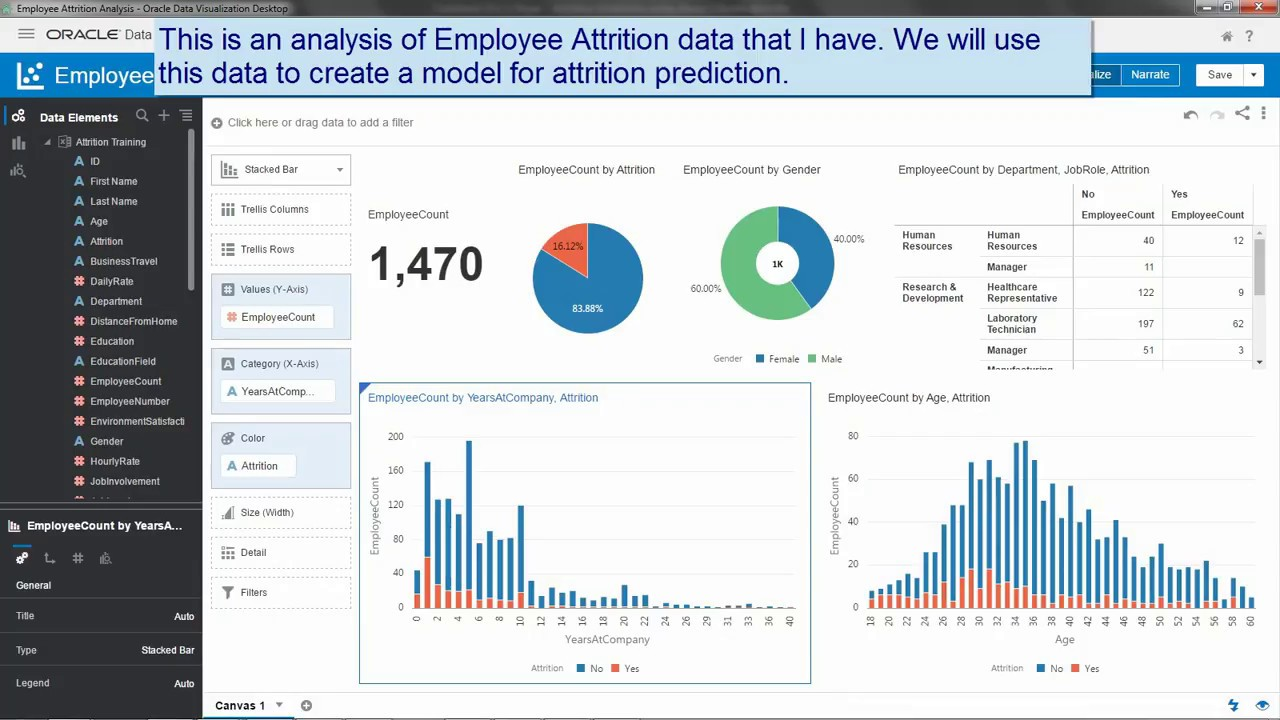 Predict Attrition Using Machine Learning | Oracle Analytics Cloud Blog