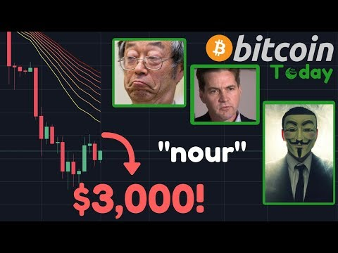 "$3,000?! BREAKING NEWS: Satoshi Nakamoto Is Back & Posted: ""nour"", From Old Account Online?"