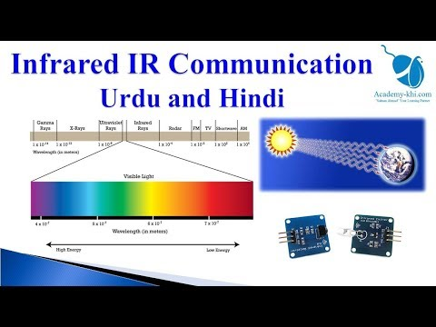What Is Infrared IR | Infrared Application | Infrared Communication | IR Explained In Urdu And Hindi