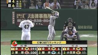 音ズレしてます 2009.4/8vs広島 & 4/10vs読売 三打席連続ホームラ...