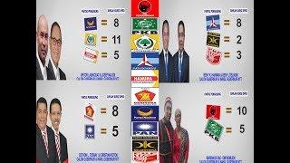 AFB TV  - PERTARUNGAN EMPAT PASLON GUB -CAWAGUB NTT MENUJU NTT 1