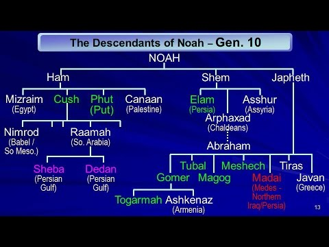 Genesis Message 30 The Table of Nations - Japheth