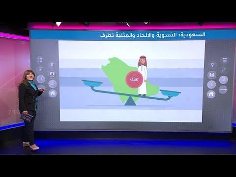 -النسوية والمثلية من أشكال التطرف- فيديو توعوي لأمن الدولة السعودي يثير الجدل  - 18:00-2019 / 11 / 11