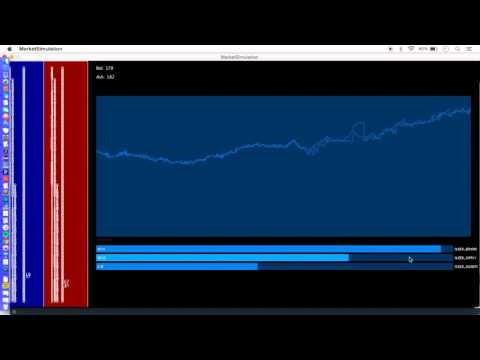 simulation of the stock/commodity market for backtesting market making and hft strategies
