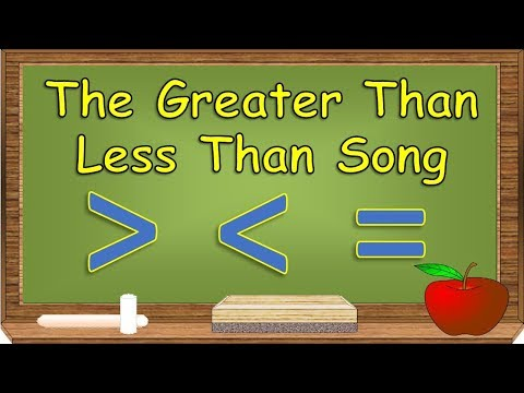 The Greater Than Less Than Song | Inequalities Song for Kids | Silly School Songs