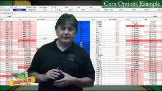 Farms.com Market School:  Understanding Grain Price Hedging.