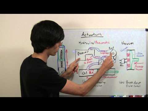 Actuators - Explained
