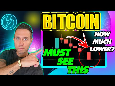 BITCOIN DIP ALERT!! (What This BTC Price Move Really Means!)