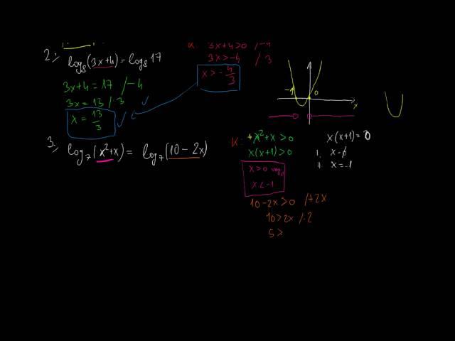 Logaritmikus egyenletek és egyenlőtlenségek 1