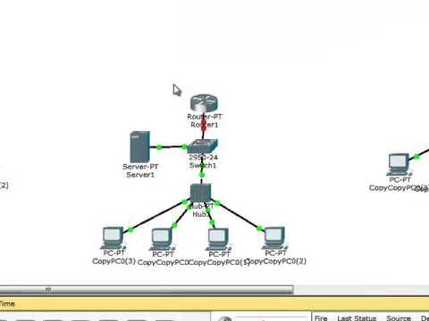 Simulasi jaringan man dengan 3 server dan 3 router dengan ciso simulasi jaringan man dengan 3 server dan 3 router dengan ciso packet traser ccuart Choice Image