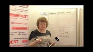 Школа бухгалтеров и аудиторов Урок 5 04 Метод уменьшаемого остатка