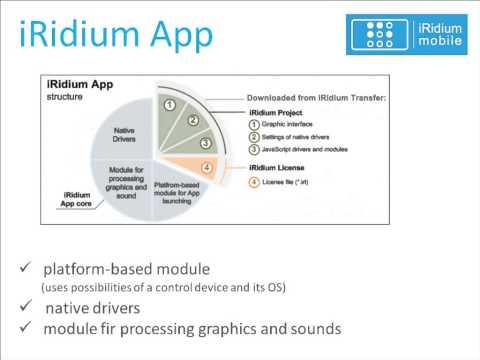 iRidium components