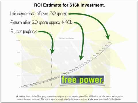 Grid Tie Solar Power explanation