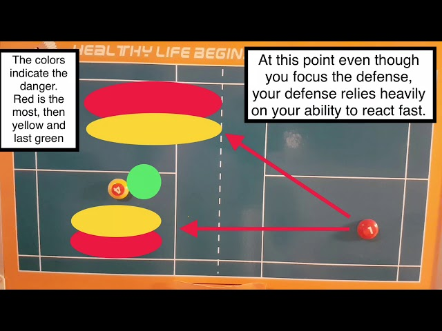 BADMINTON TACTICS #4 - SINGLE - HOW TO DEFEND IN SINGLES?