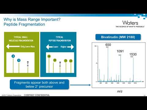LC-MS/MS for Bioanalytical Peptide and Protein Quantificatio