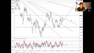 FOREX TRADING GOLD US DOLLAR DOLLAR INDEX EURUSD UPDATE FED REVIEW 12/11/19