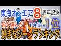 【8周年記念】東海オンエア好きなシーンランキング【10位から1位まで】