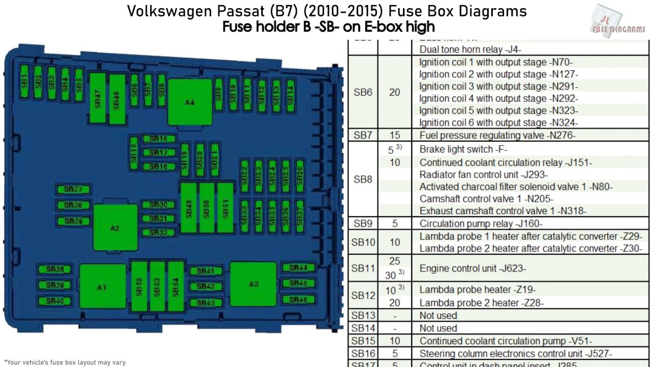 Volkswagen Passat (B7) (2010-2015) Fuse Box Diagrams - YouTube | 2010 Passat Wagon Fuse Diagram |  | YouTube