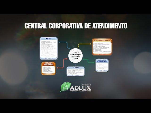 Central Corporativa de Atendimento