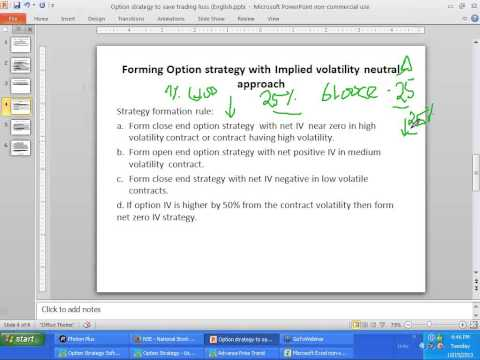 Option strategy using IV (in hindi)