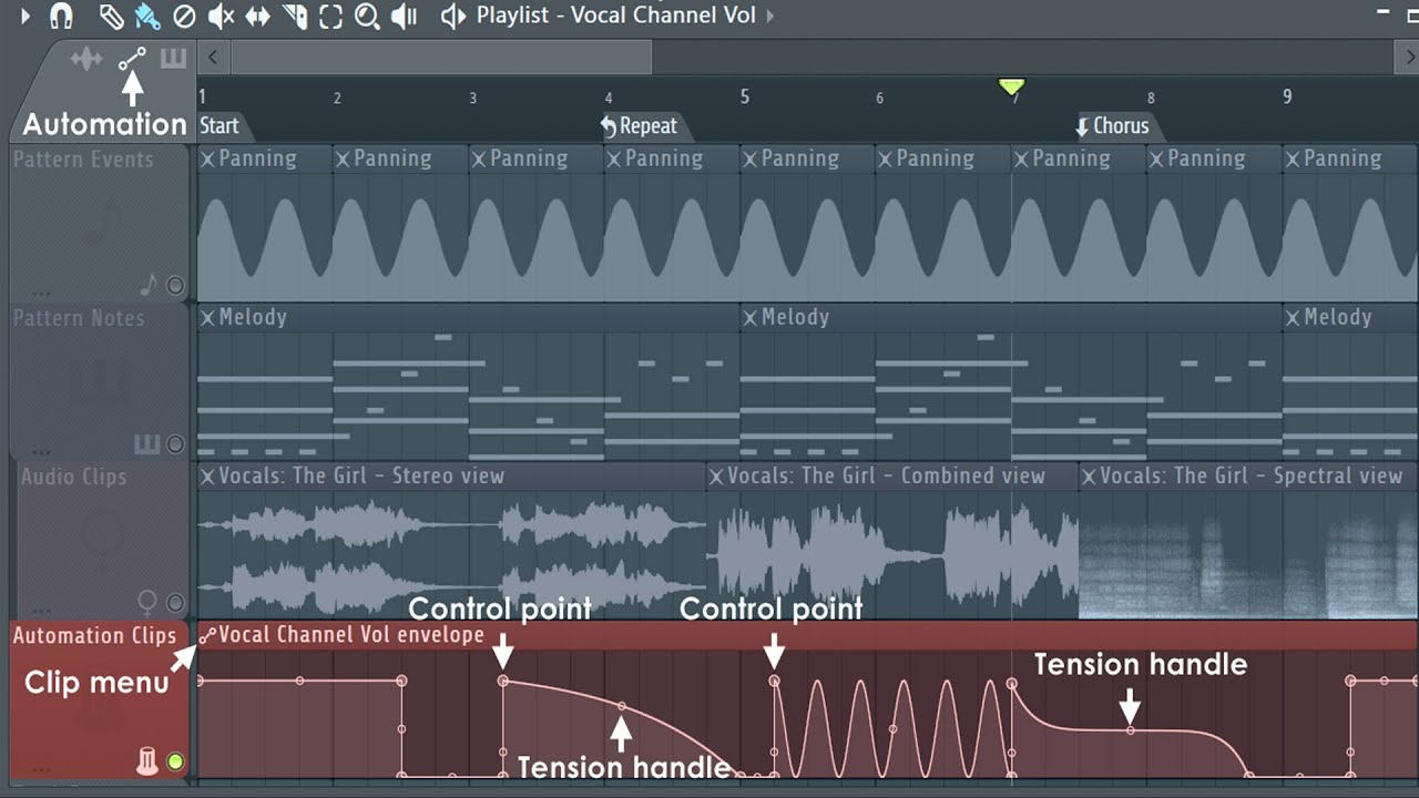 fl studio 12 automation clip volume