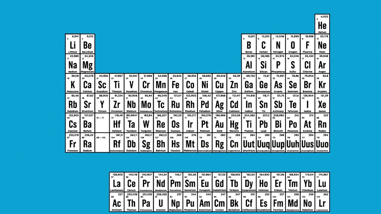 Understanding periodic table youtube understanding periodic table gamestrikefo Images
