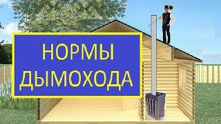 видео ДЫМОХОД