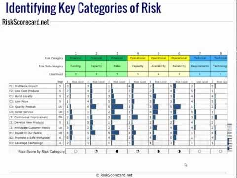 Creating an ERM Risk Register using Risk Categories from COSO or ISO 31000